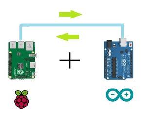 Communication Between Raspberry Pi and Arduino Via Usb #firmata #python