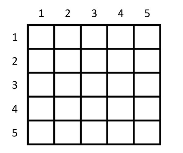 How to Create Algorithm to Calculate Squares Faster in IQ Exams and Challenges