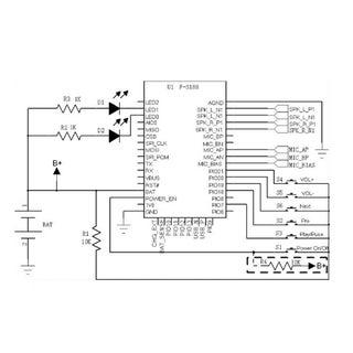 CSR645 module pns.jpg
