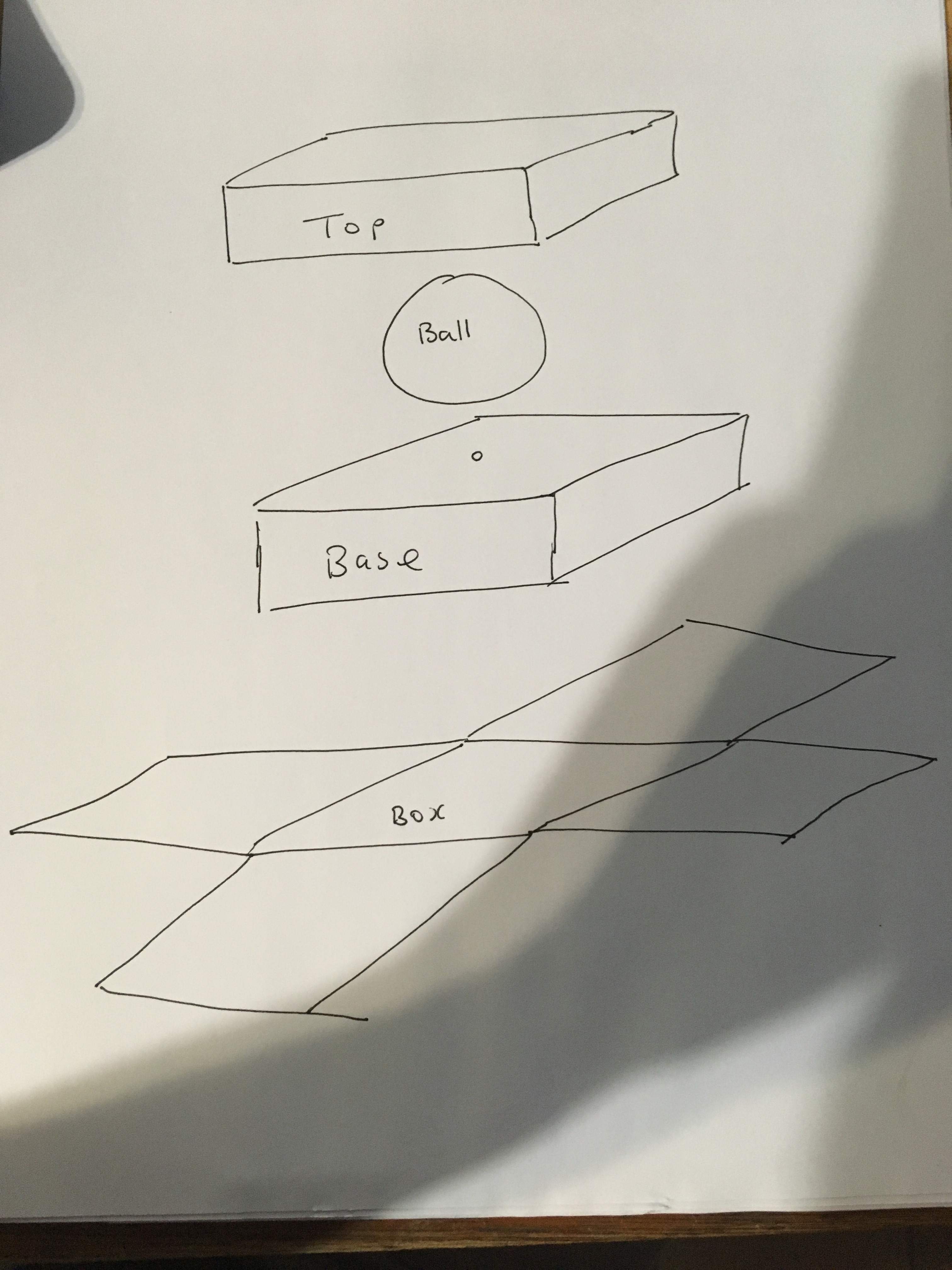 Picture of Arts and Crafts: the Box, the Base and the Ball