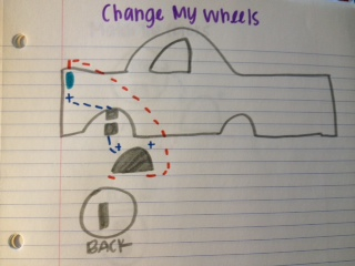 Picture of Change My Wheels