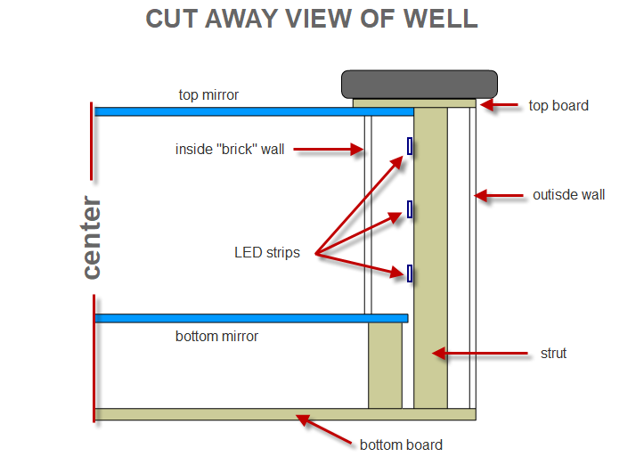 Picture of Plan the Build