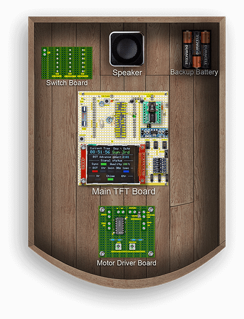 Picture of Veroboard Layouts