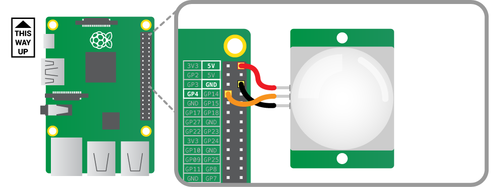Picture of Connect PIR