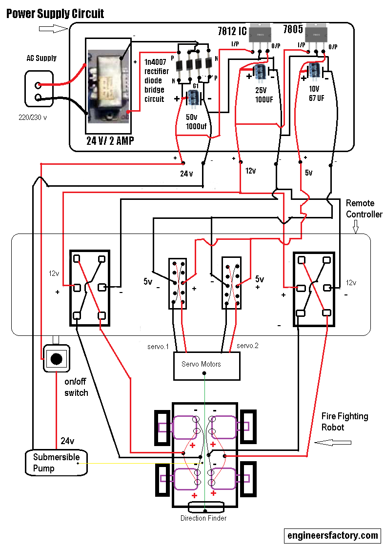 Picture of Final Connections.