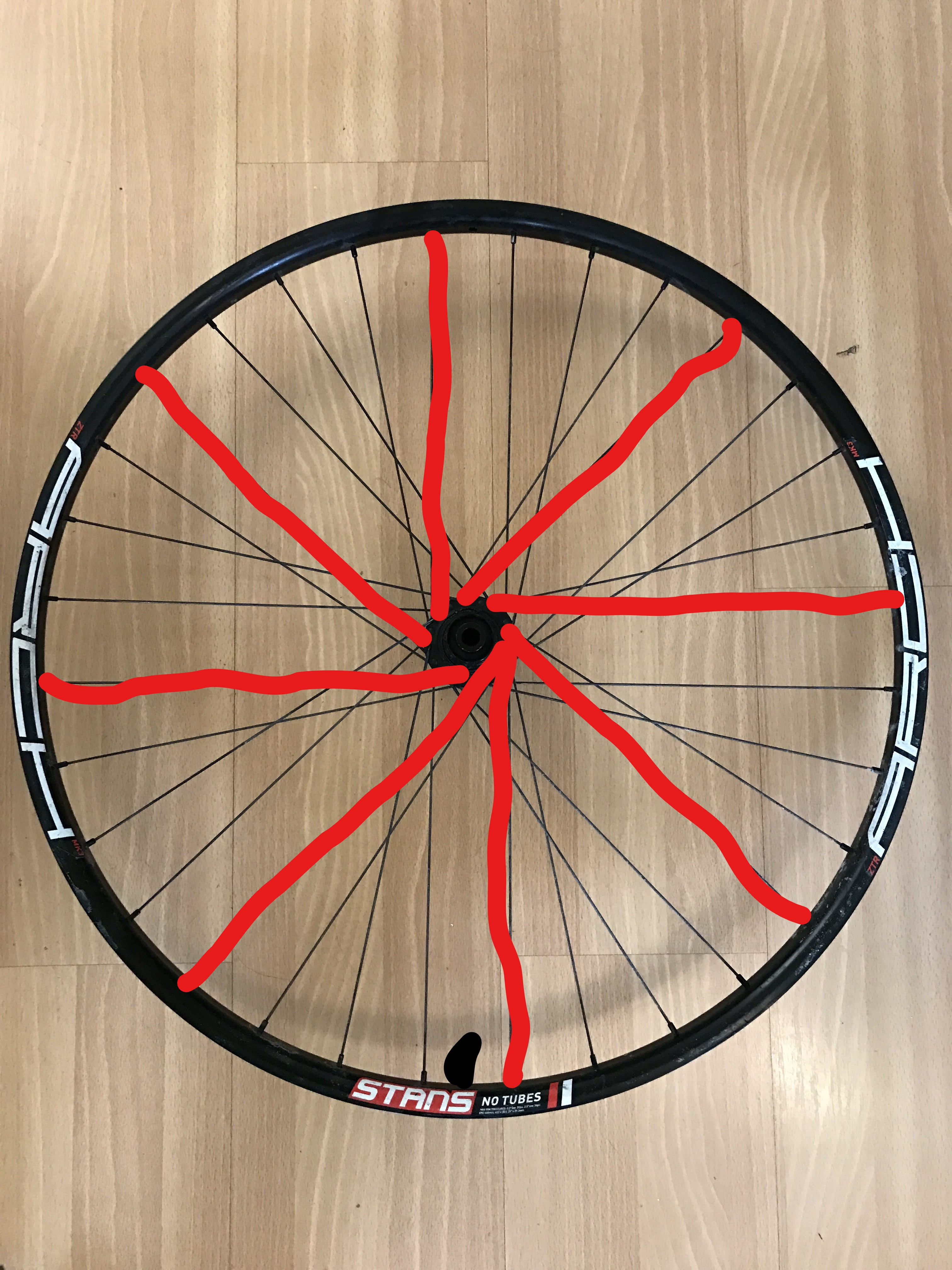 Picture of Step 4: the Second Group of Spokes