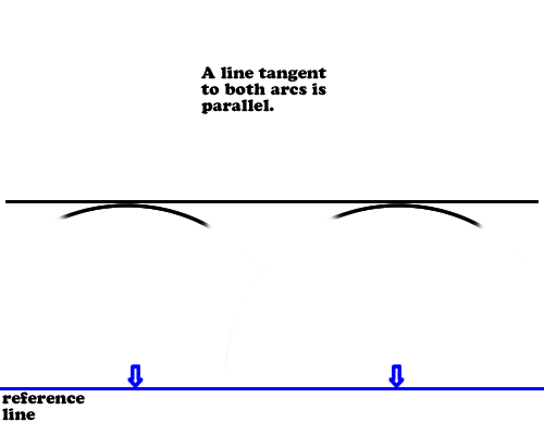 Picture of Trick #4 - the Parallel Arcs Trick