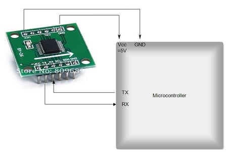 Connection of GY26 With Microcontroller