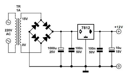 12VDC Stabilized Power Supply