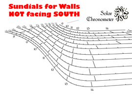Sundials for Walls Not Facing South - How to Get the Lines Straight