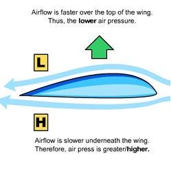 airflow.jpg