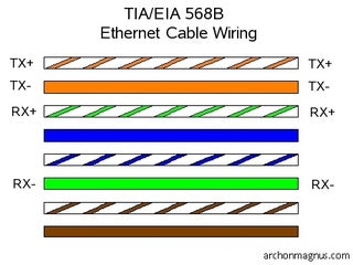 Cat5 Phone Wiring Diagram from cdn.instructables.com