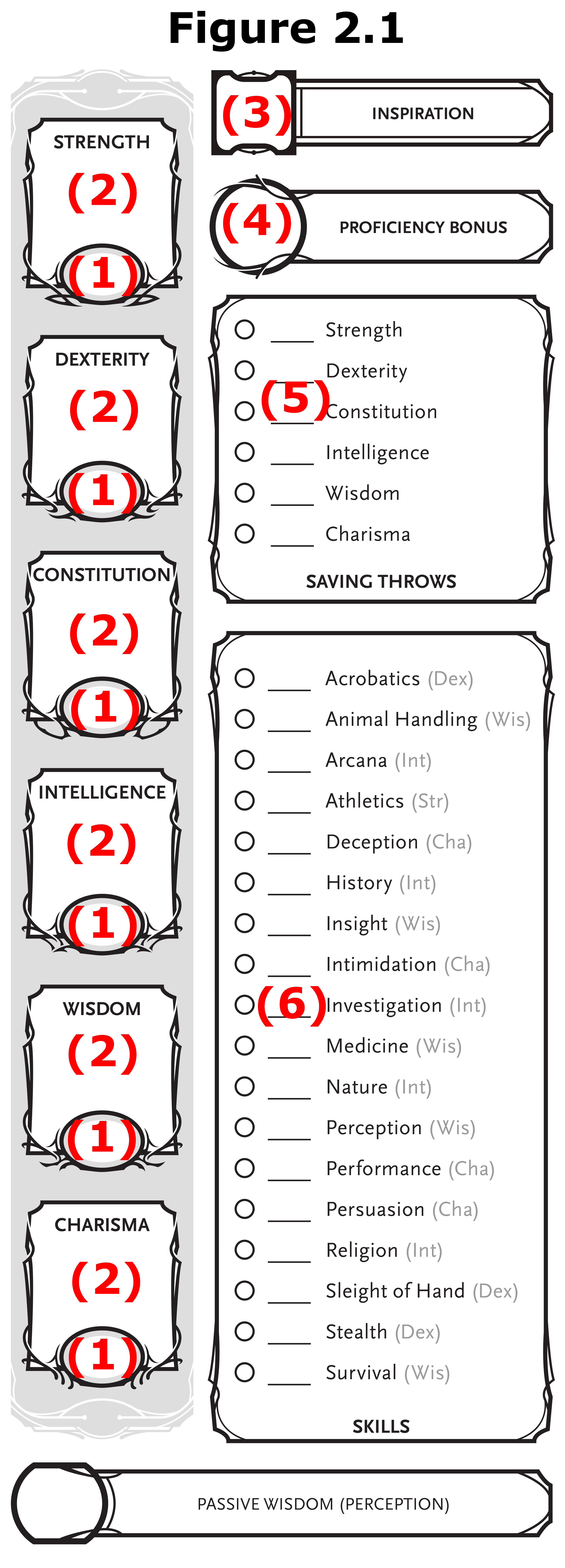 Picture of Stat Blocks