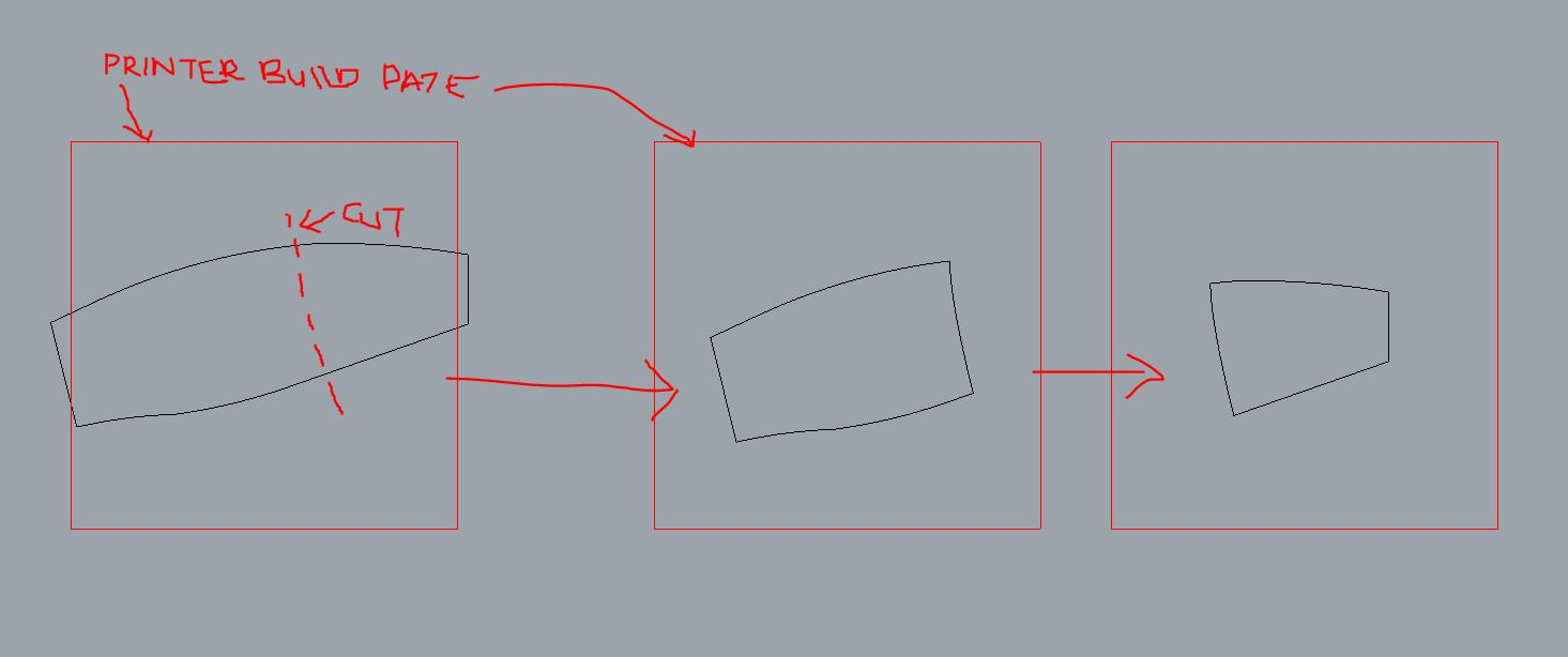 Picture of 3D Modelling Your Printable Pattern Panels