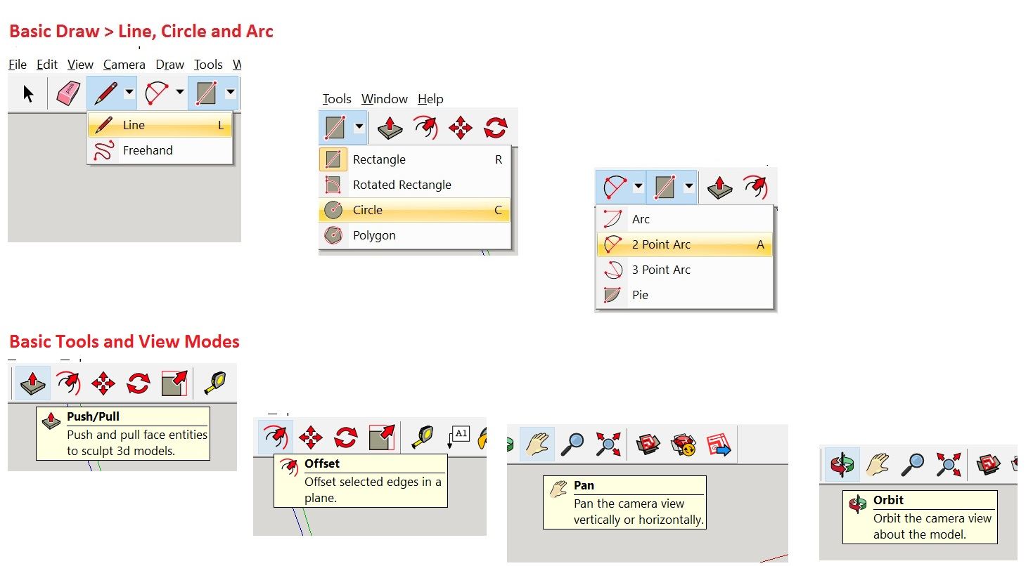 Picture of The Basic Feature Set