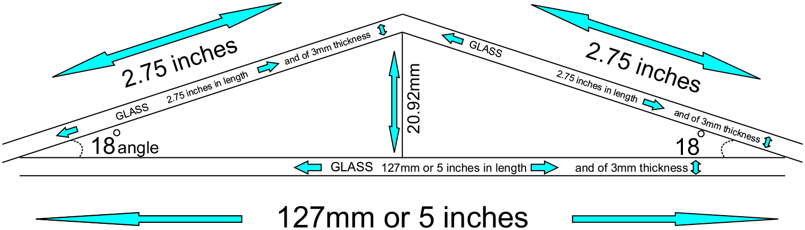 Picture of A Diagram (TEMPLATE) to Help You Build the Prism. Print It on A4 Size Paper.
