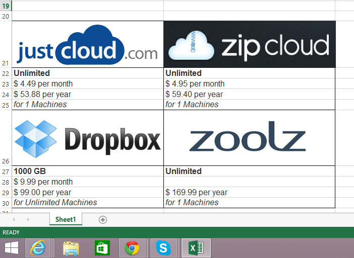 Picture of Research Backup Solutions and Pick One That Suits Your Needs