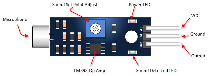 Picture of Simple FC-04 Sound Sensor Demo