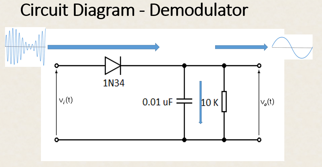 Picture of How to Make Demodulator Circuit