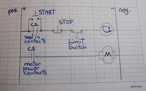 What's Next? the Start Stop Auto Shut Off Control
