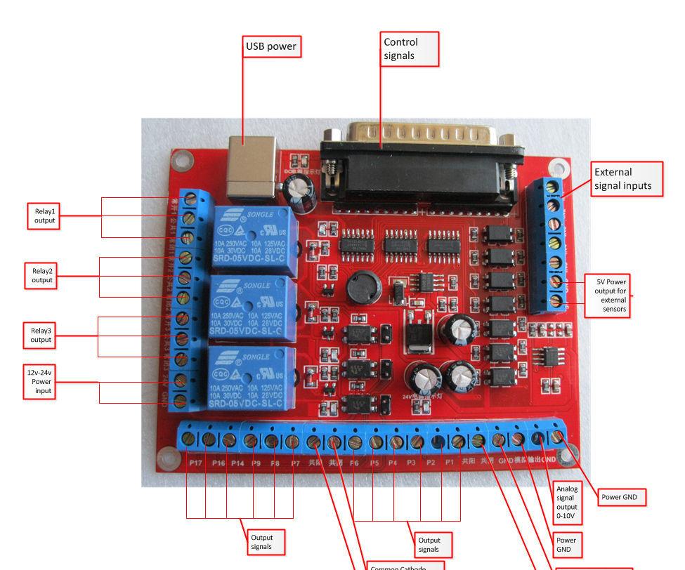 6 Axis CNC MACH3 Engraving Machine Interface Breakout Board USB PWM