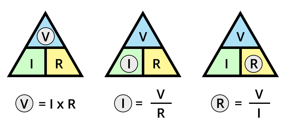 Picture of Ohm's Law