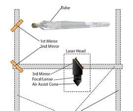 CO2 Laser Engraver Beam Alignment