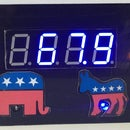 Real-Time IoT Poll Tracking Display