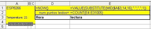 Picture of Formulas.