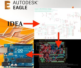 From Idea to Reality: How to Design Circuits and Create a PCB Using Eagle