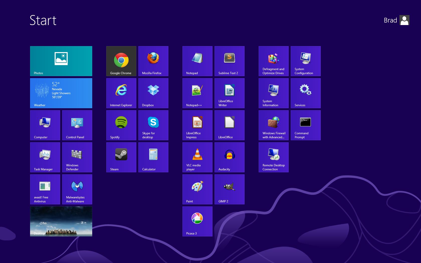 Picture of Understanding the Windows 8 Start Menu