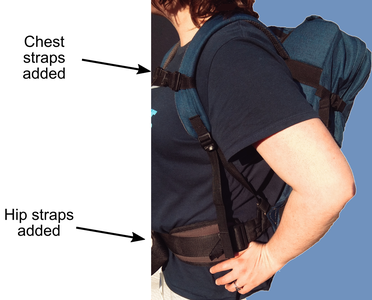 Add Functionality for More Fun: Backpack Hip & Chest Straps As Well As Laptop Protector Pouch.