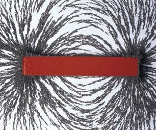 Determine How Magnetic Field Varies With Distance
