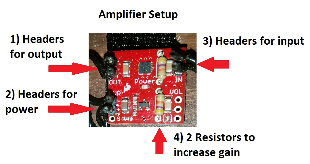 Picture of Assemble the Other Electronic Components