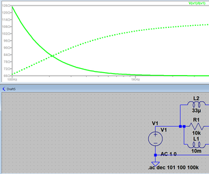 Measuring Impedance Using LTspice