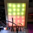 A Breathing Light Controlled by a Raspberry Pi