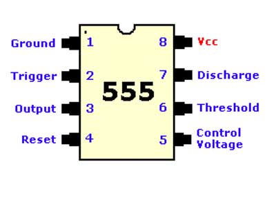 Picture of 555 Timer IC Pins