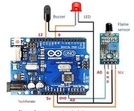 Fire  Detection  Using Arduino and Flame Sensor