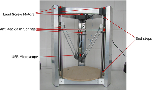 Picture of Free and Open-source Automated 3-D Microscope