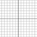 Graphic Calculator - C++ Program