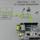 Serial-To-WiFi Using WizFi250-CSI