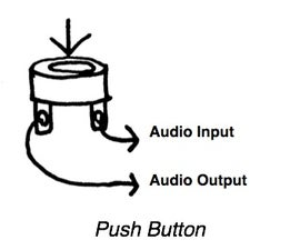 How to Connect a Push Button with Audio Input and Output