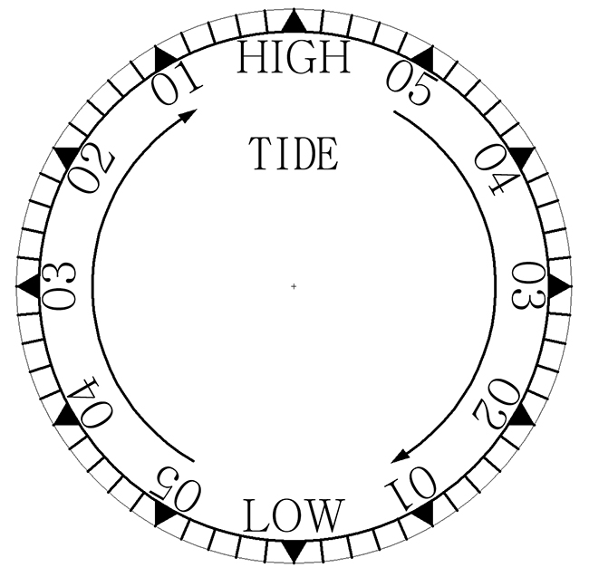 Picture of Tide Clock
