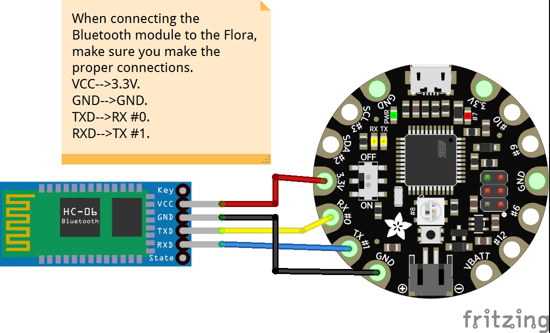 Picture of Wire Bluetooth to the Flora