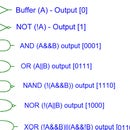 Universal Logic Gates Implementer with Arduino