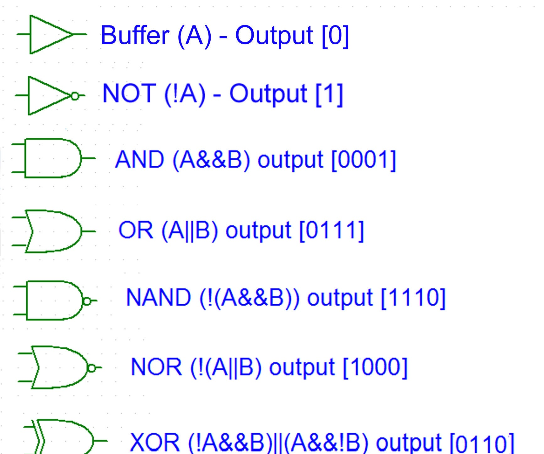 Universal Logic Gates Implementer With Arduino 5 Steps Basic And Functions