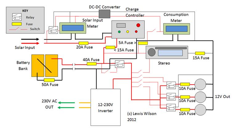 Picture of Circuit Diagram...