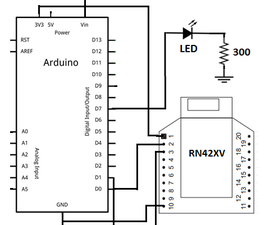 Building an Android App to Communicate with the RN-42 Bluetooth Module