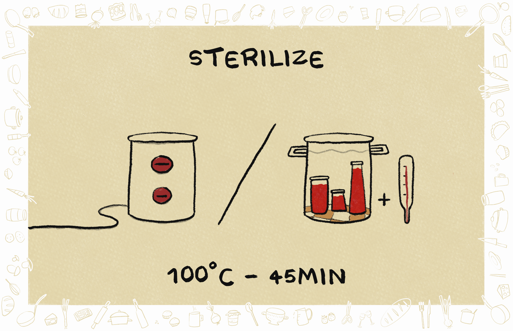 Picture of Pickeling and Sterilizing