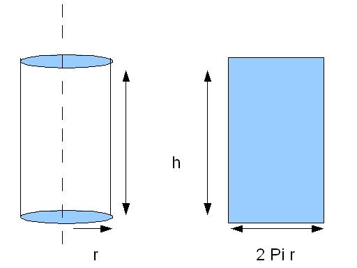 Picture of Area of the Rectangles